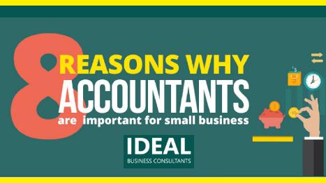 Accounting firm sydney